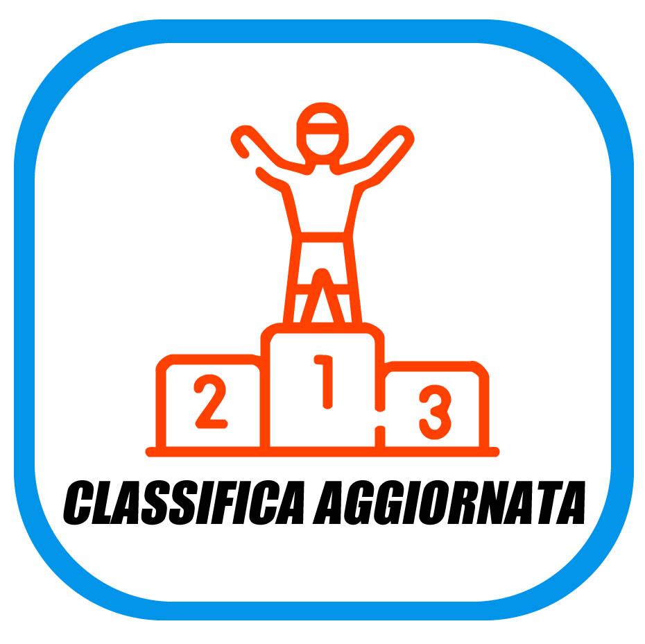 icona classifica